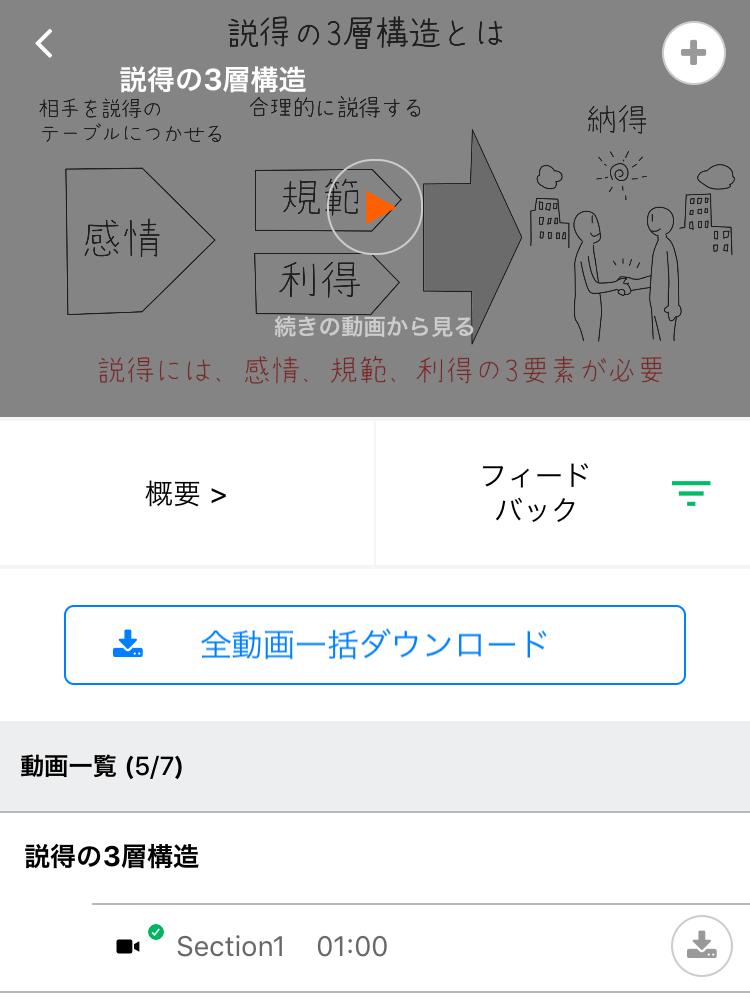 グロービス学び放題 動画TOP